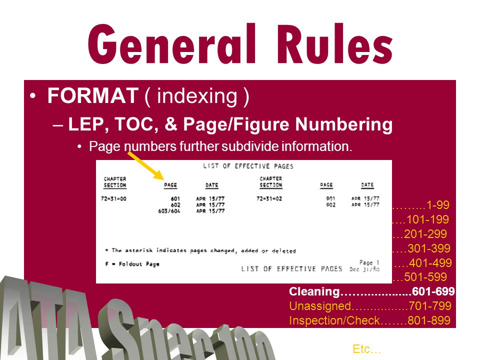 FORMAT ( Chapter – Section – Sub-Section ) – Each Sub-Section coordinates with a Page Block –EXAMPLE:74—20—01 Fault Isolation Chapter Section Fault Isolation Ignition Distribution General Rules System Description1-99 Fault Isolation101-199 Special Procedure201-299 Removal301-399 Installation401-499 Disassembly501-599 Cleaning601-699 Unassigned701-799 Inspection/Check801-899 Repair901-999 Assembly 1001-1099 Servicing (72-00-00 only)1101-1199 Storage (& transportation)1201-1299 Testing1301-1399 Rework (SB Instructions)1401-1499