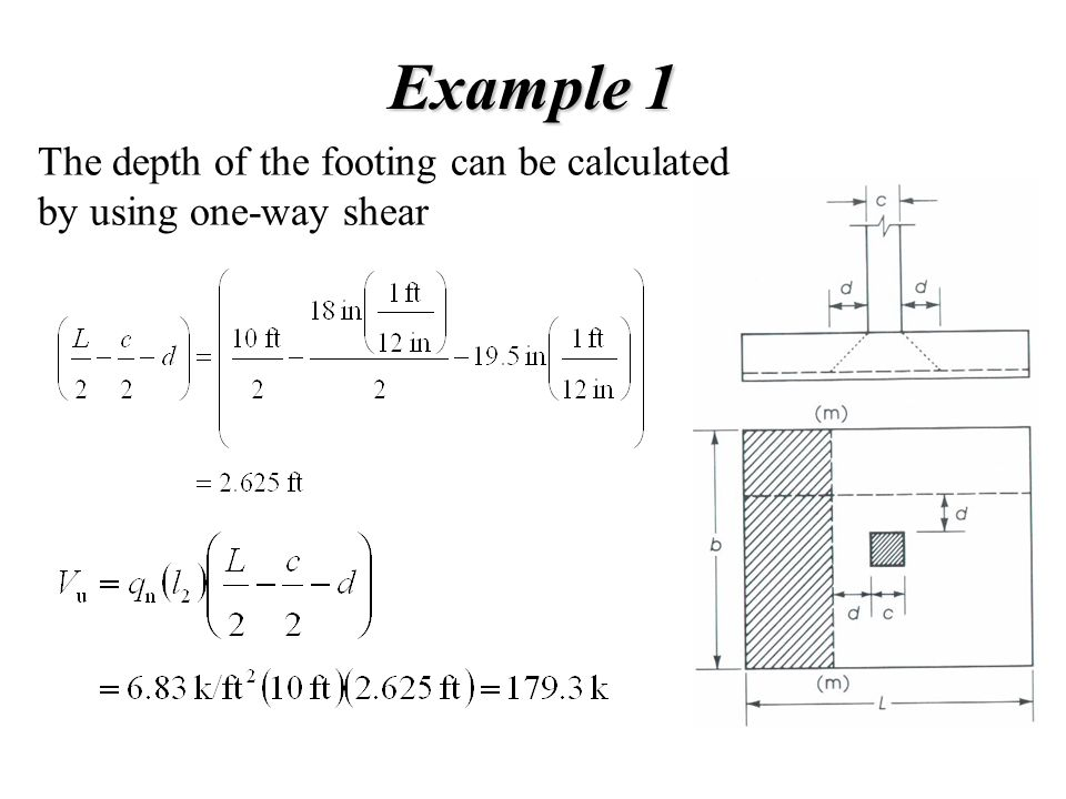 Example 1 The depth of the footing can be calculated by using one-way shear