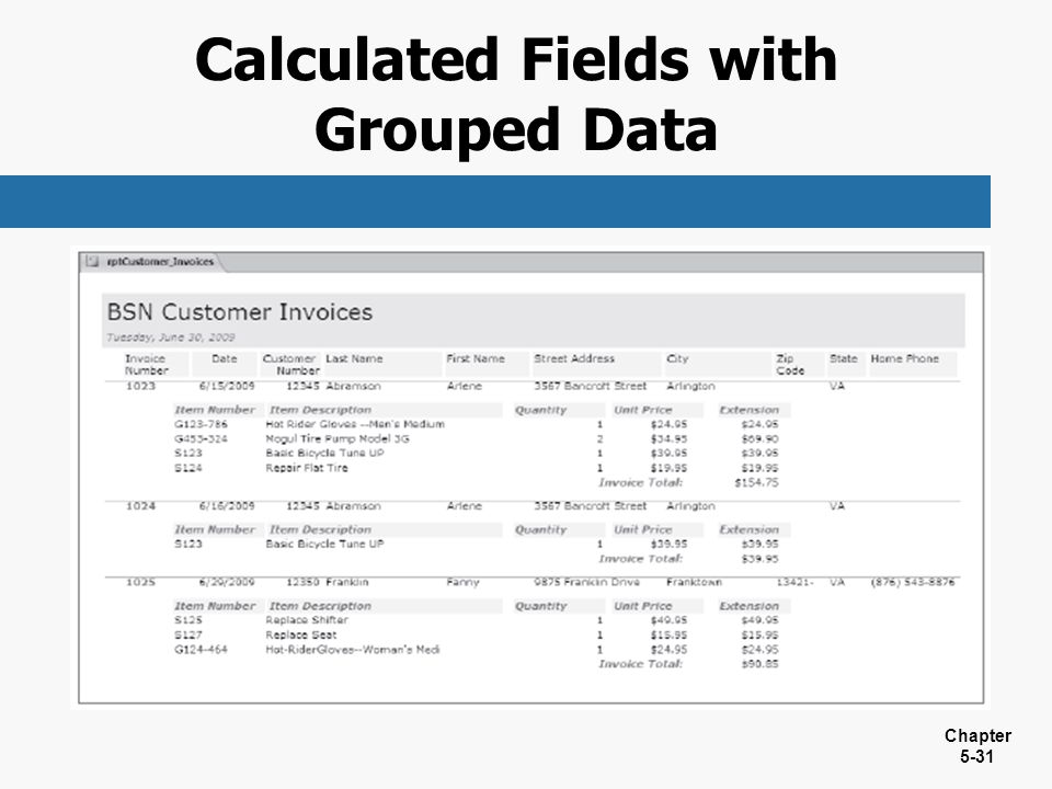 Chapter 5-31 Calculated Fields with Grouped Data