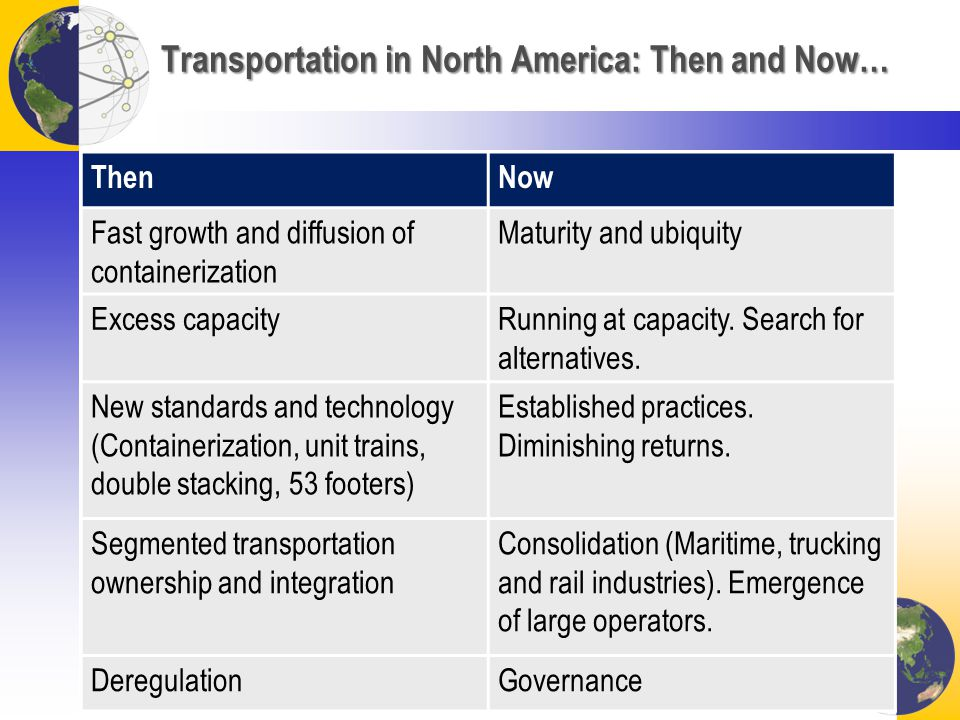 Transportation in North America: Then and Now… ThenNow Fast growth and diffusion of containerization Maturity and ubiquity Excess capacityRunning at capacity.