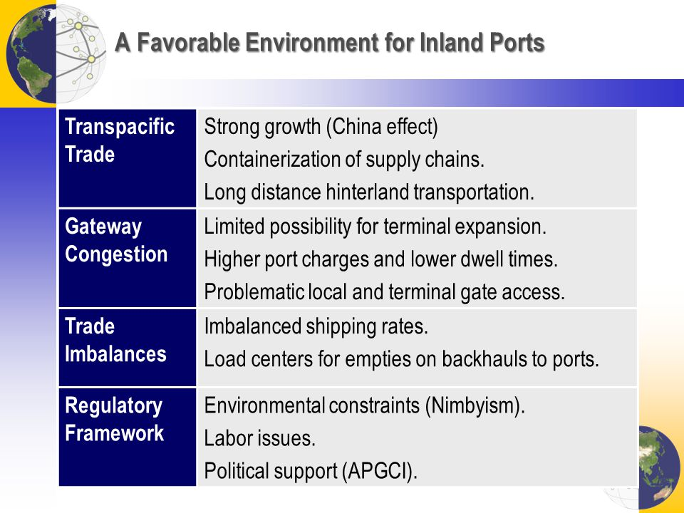 A Favorable Environment for Inland Ports Transpacific Trade Strong growth (China effect) Containerization of supply chains.
