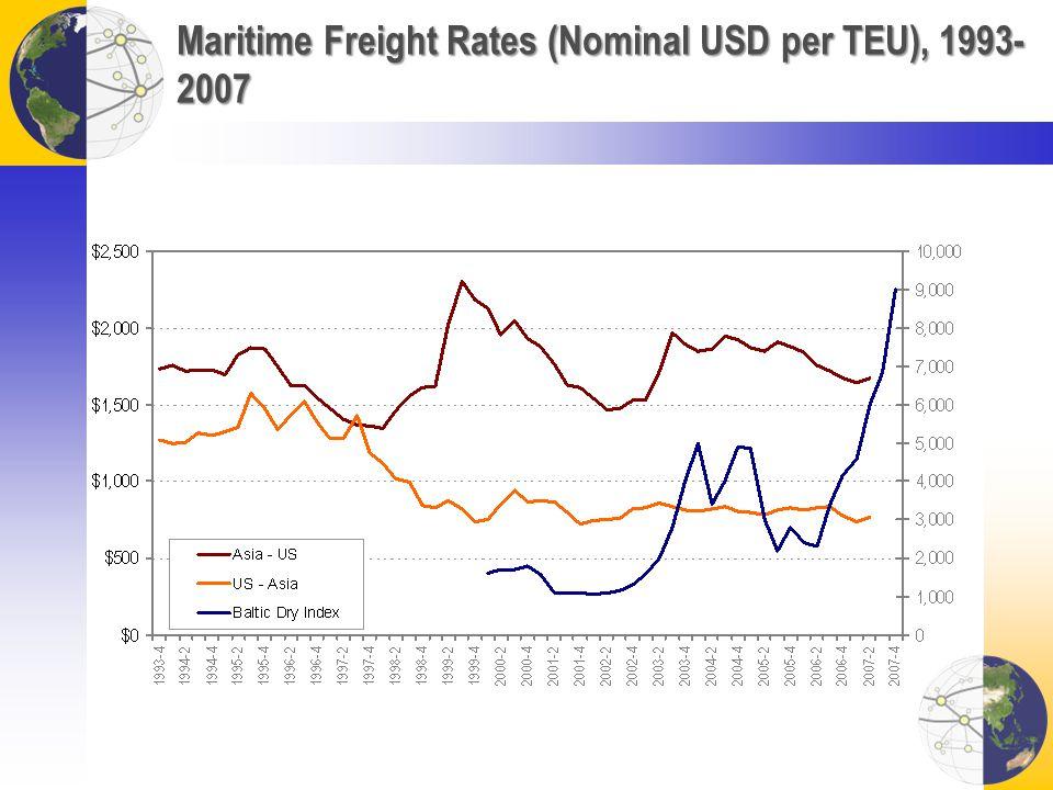 Maritime Freight Rates (Nominal USD per TEU), 1993- 2007
