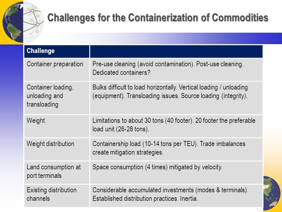 Challenges for the Containerization of Commodities Challenge Container preparationPre-use cleaning (avoid contamination).