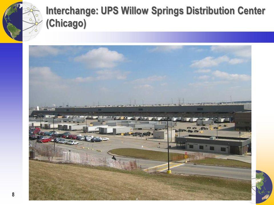 Interchange: UPS Willow Springs Distribution Center (Chicago) 8