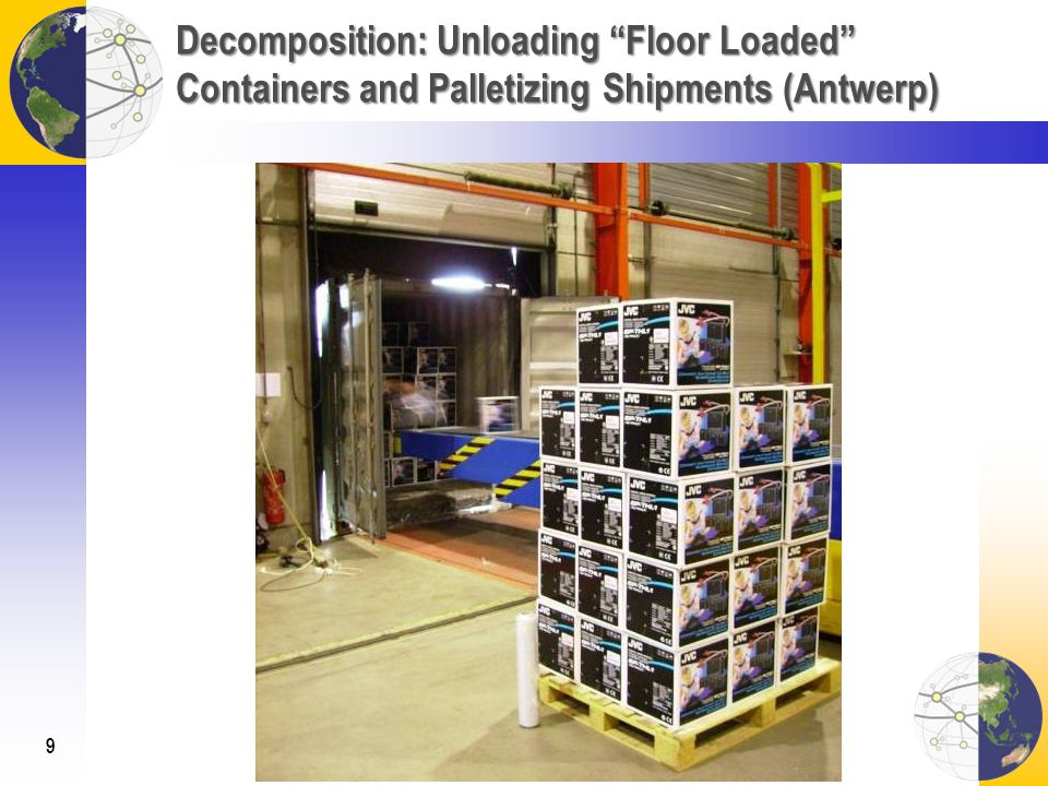 Decomposition: Unloading Floor Loaded Containers and Palletizing Shipments (Antwerp) 9
