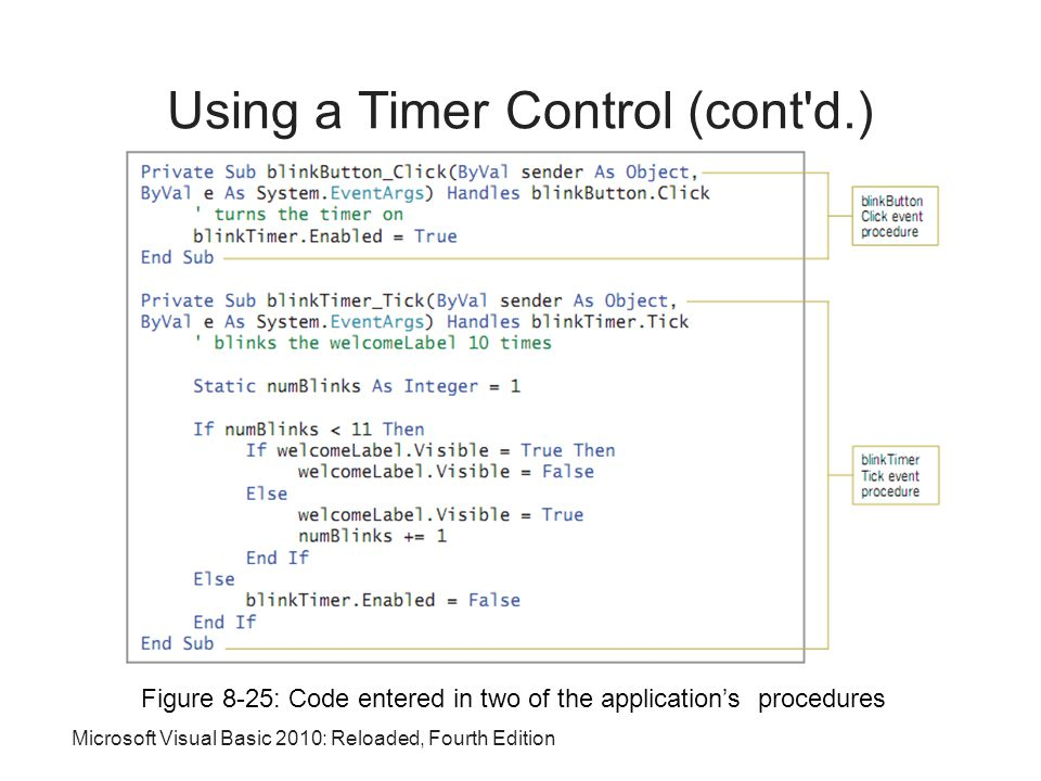 Microsoft Visual Basic 2010: Reloaded, Fourth Edition Using a Timer Control (cont d.) Figure 8-25: Code entered in two of the application's procedures