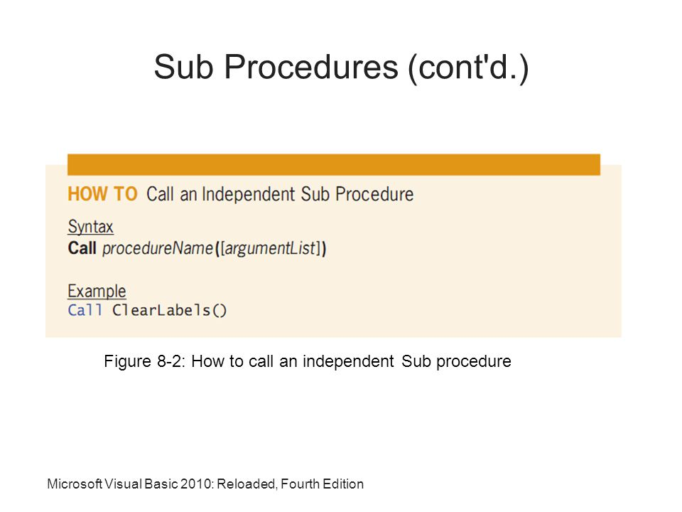 Sub Procedures (cont d.) Microsoft Visual Basic 2010: Reloaded, Fourth Edition Figure 8-2: How to call an independent Sub procedure