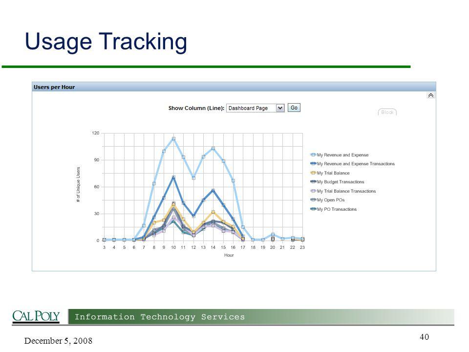 December 5, 2008 40 Usage Tracking