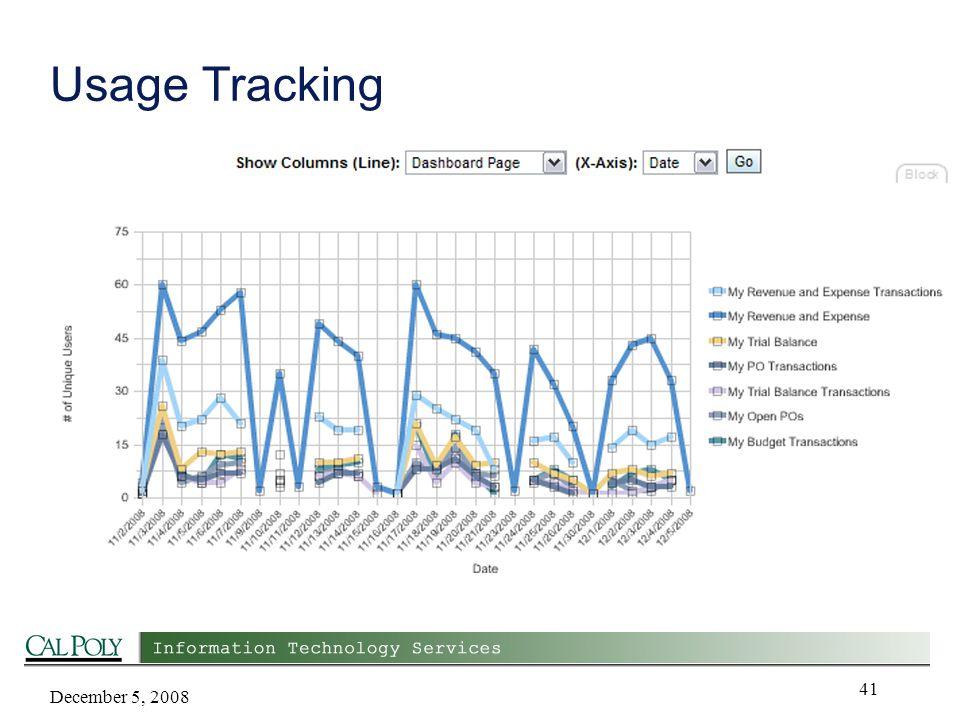 December 5, 2008 41 Usage Tracking