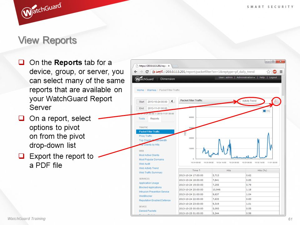 View Reports WatchGuard Training 61  On the Reports tab for a device, group, or server, you can select many of the same reports that are available on
