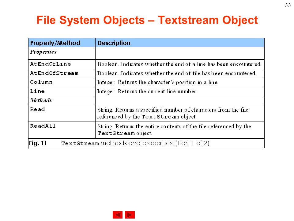 33 File System Objects – Textstream Object