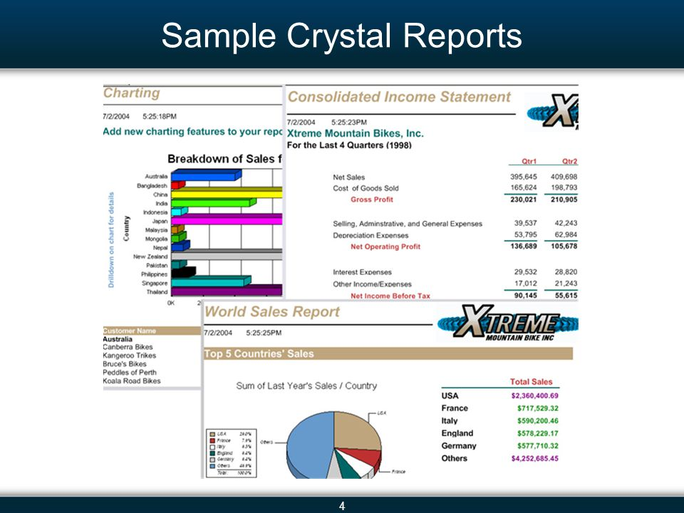 4 Sample Crystal Reports