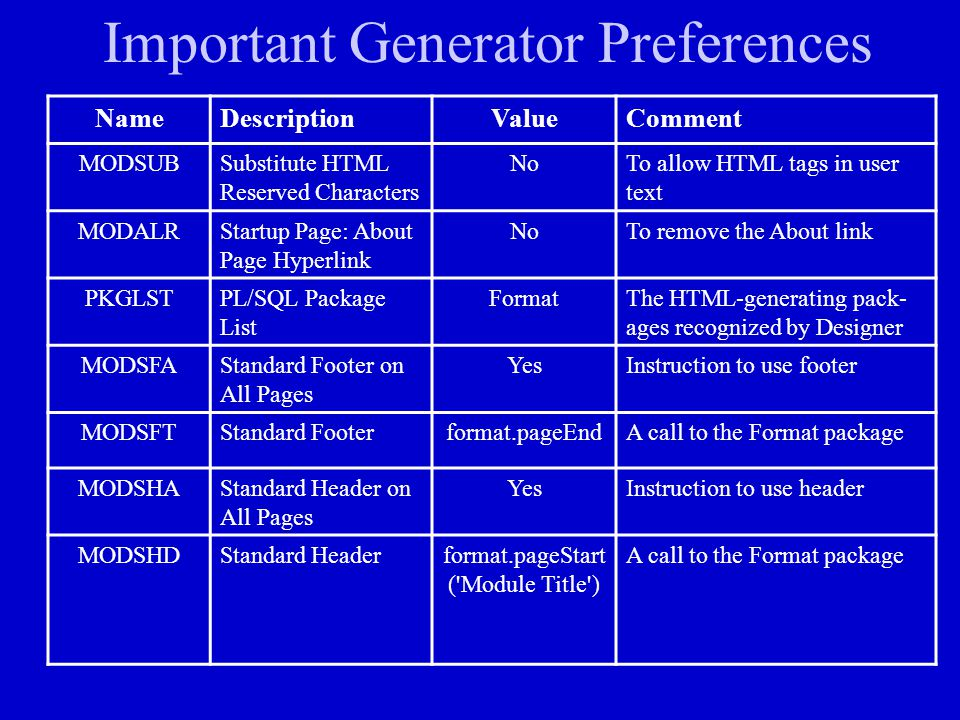 Important Generator Preferences NameDescriptionValueComment MODSUBSubstitute HTML Reserved Characters NoTo allow HTML tags in user text MODALRStartup