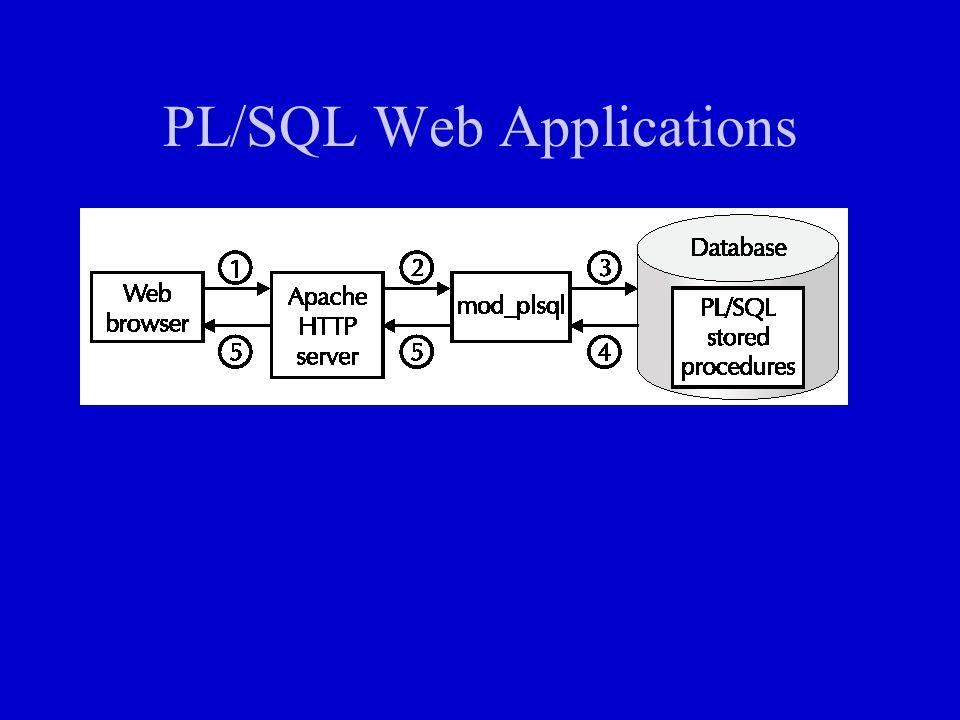 PL/SQL Web Applications