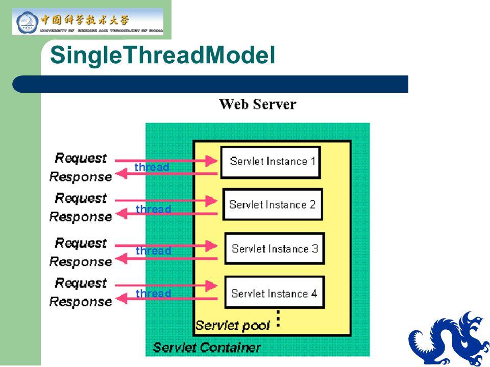 SingleThreadModel