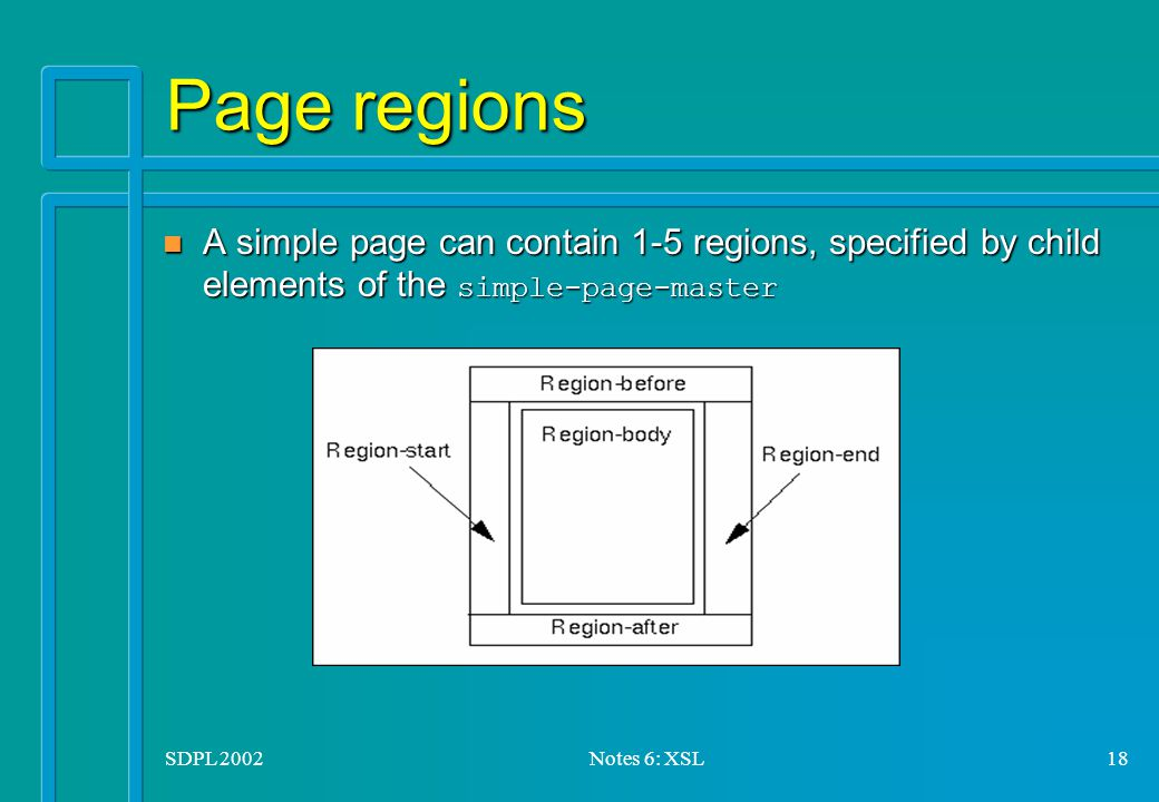 SDPL 2002Notes 6: XSL18 Page regions A simple page can contain 1-5 regions, specified by child elements of the simple-page-master A simple page can contain 1-5 regions, specified by child elements of the simple-page-master