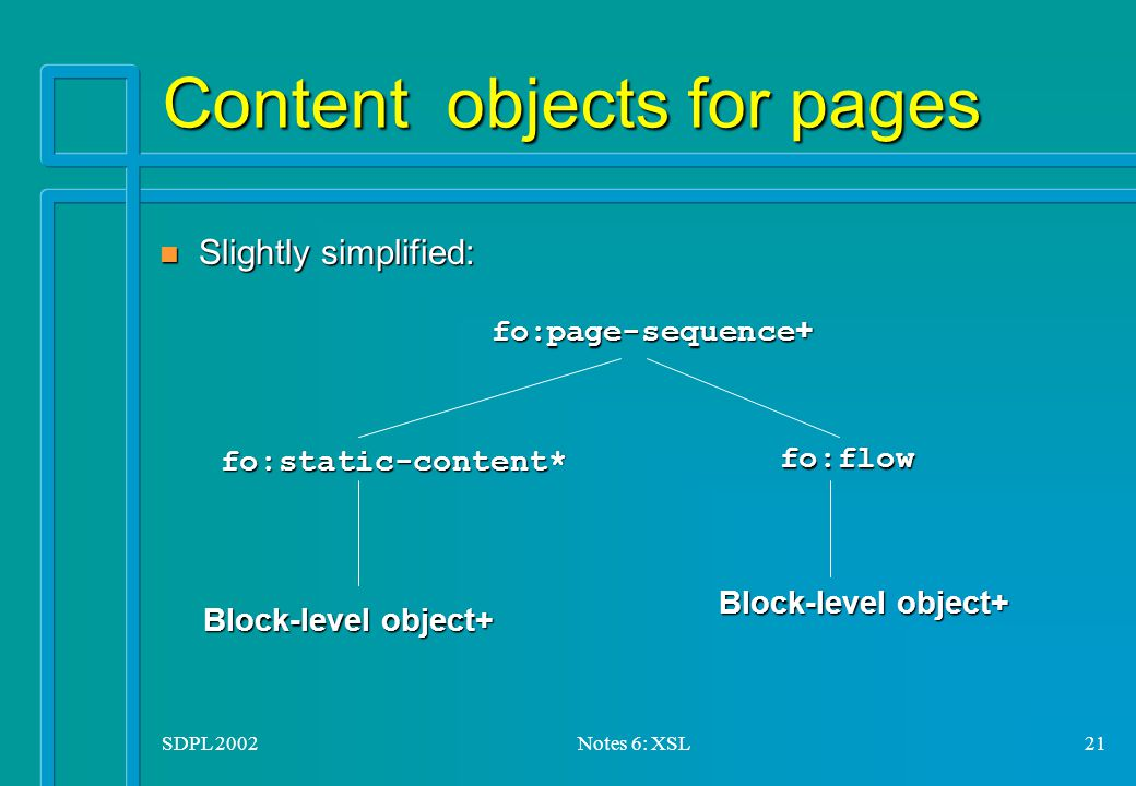 SDPL 2002Notes 6: XSL21 Content objects for pages n Slightly simplified: fo:static-content* Block-level object+ fo:page-sequence + fo:flow Block-level object+