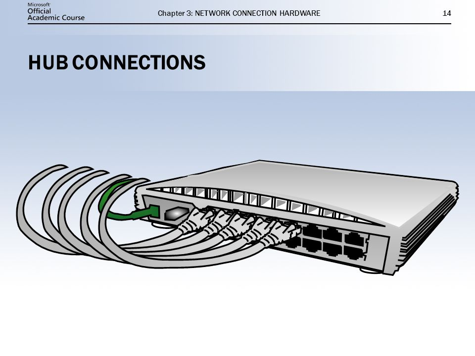 Chapter 3: NETWORK CONNECTION HARDWARE14 HUB CONNECTIONS
