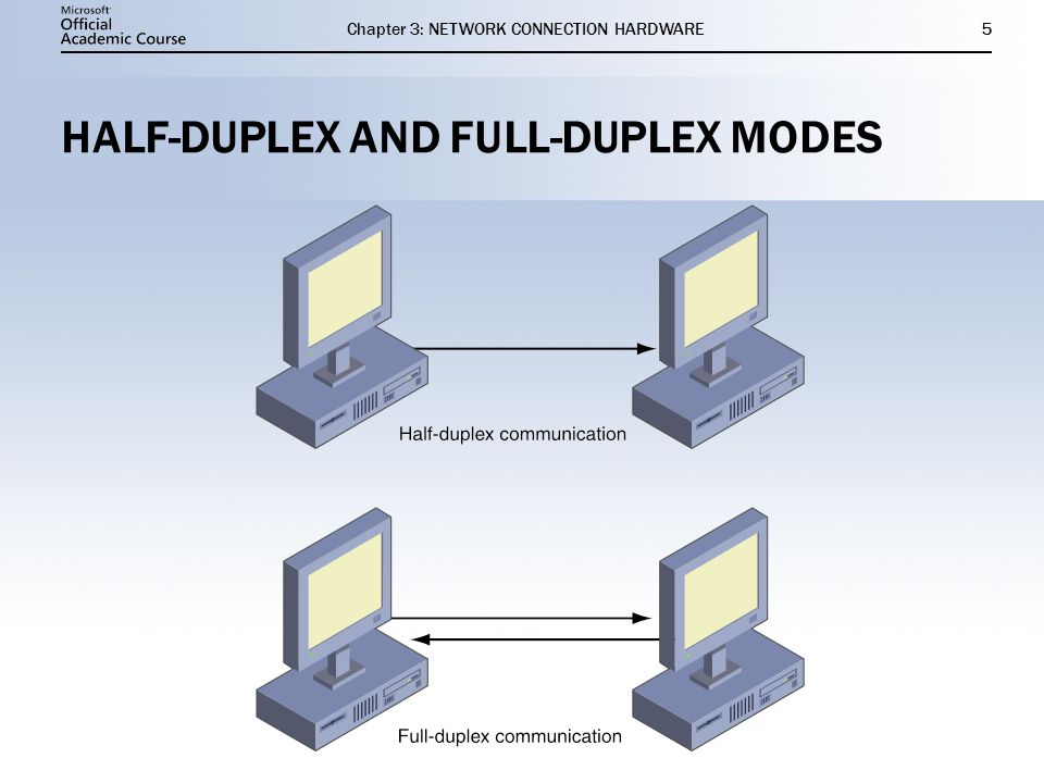 Chapter 3: NETWORK CONNECTION HARDWARE5 HALF-DUPLEX AND FULL-DUPLEX MODES