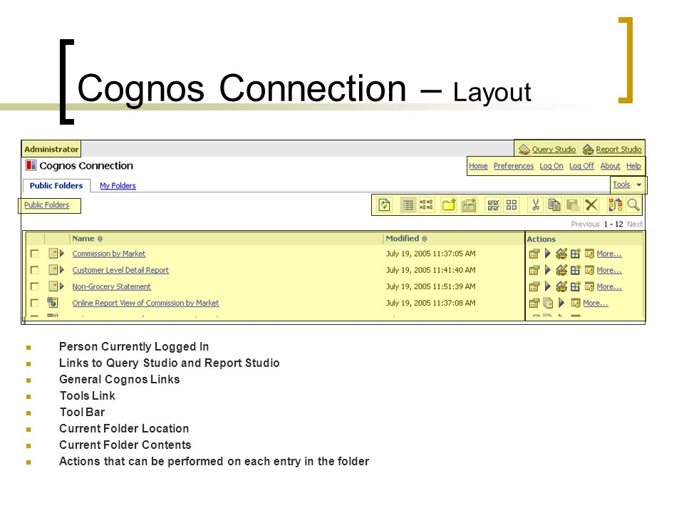 Cognos Connection – Layout Person Currently Logged In Links to Query Studio and Report Studio General Cognos Links Tools Link Tool Bar Current Folder