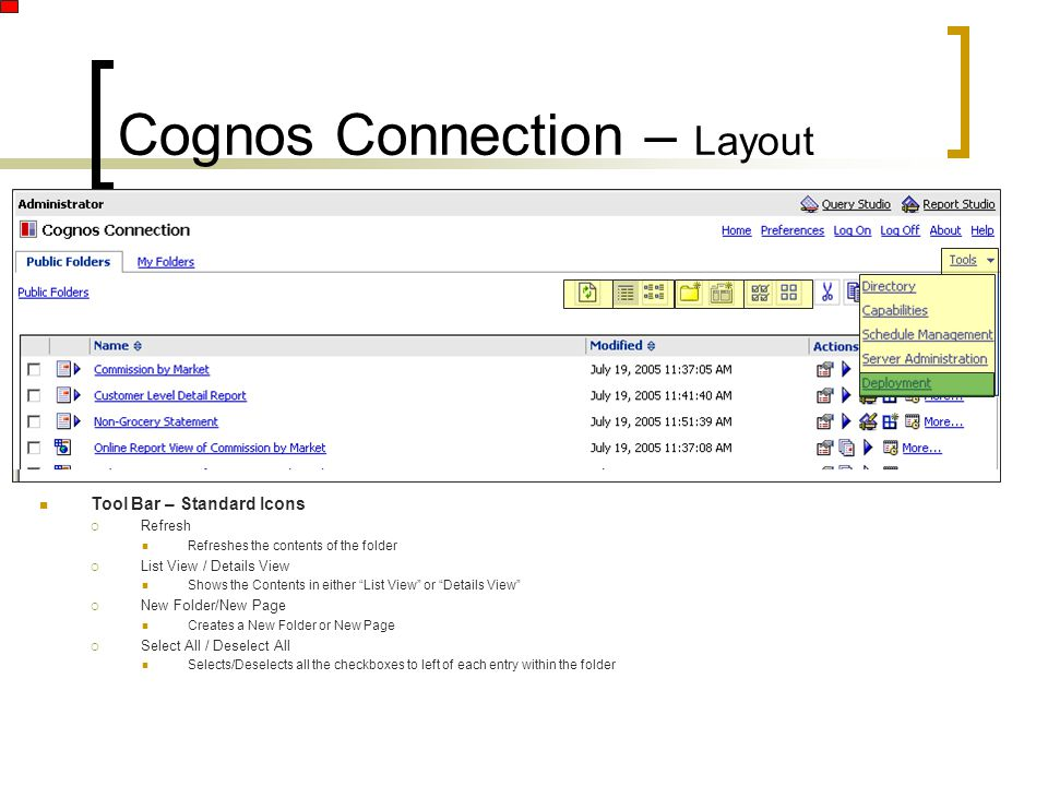 Cognos Connection – Layout Tool Bar – Standard Icons  Refresh Refreshes the contents of the folder  List View / Details View Shows the Contents in either List View or Details View  New Folder/New Page Creates a New Folder or New Page  Select All / Deselect All Selects/Deselects all the checkboxes to left of each entry within the folder