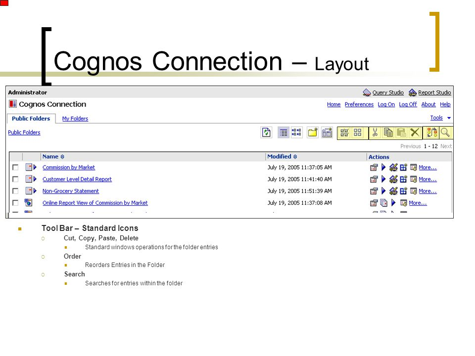 Tool Bar – Standard Icons  Cut, Copy, Paste, Delete Standard windows operations for the folder entries  Order Reorders Entries in the Folder  Search Searches for entries within the folder Cognos Connection – Layout