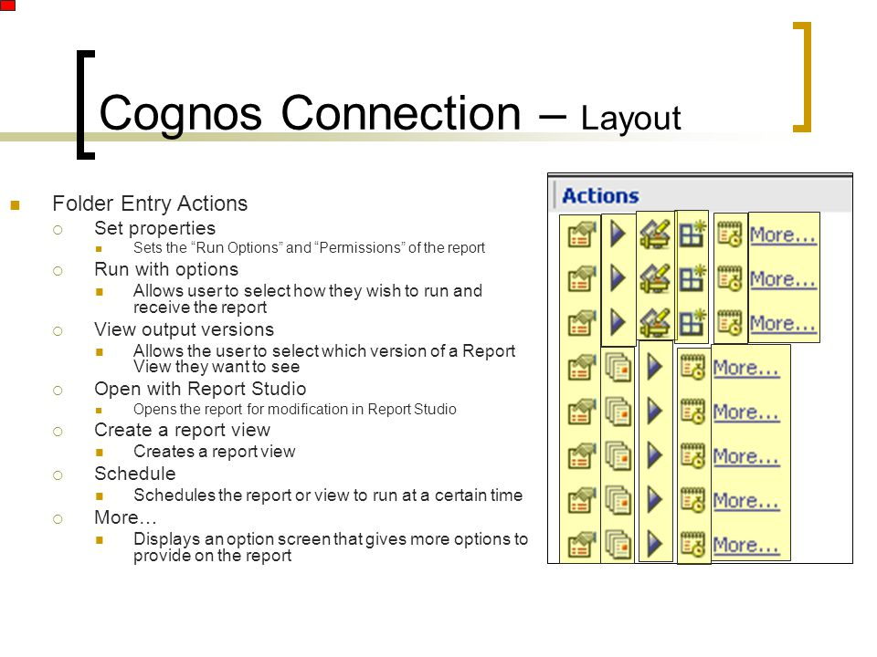 Cognos Connection – Layout Folder Entry Actions  Set properties Sets the Run Options and Permissions of the report  Run with options Allows user to select how they wish to run and receive the report  View output versions Allows the user to select which version of a Report View they want to see  Open with Report Studio Opens the report for modification in Report Studio  Create a report view Creates a report view  Schedule Schedules the report or view to run at a certain time  More… Displays an option screen that gives more options to provide on the report