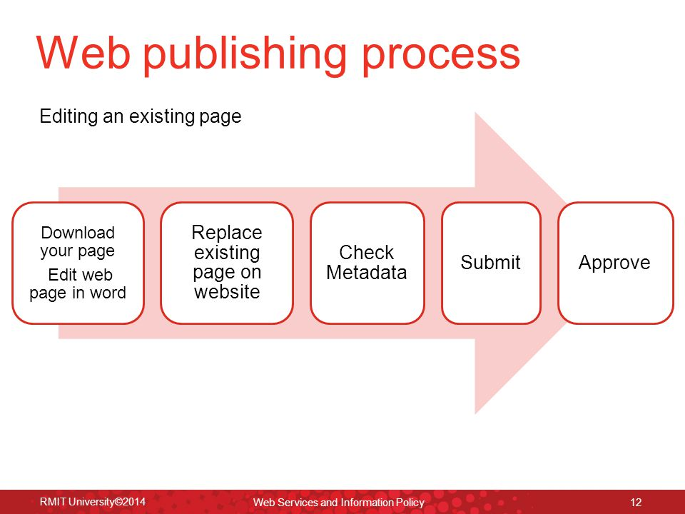 Web publishing process RMIT University©2014 Web Services and Information Policy 12 Download your page Edit web page in word Replace existing page on website Check Metadata Submit Approve Editing an existing page