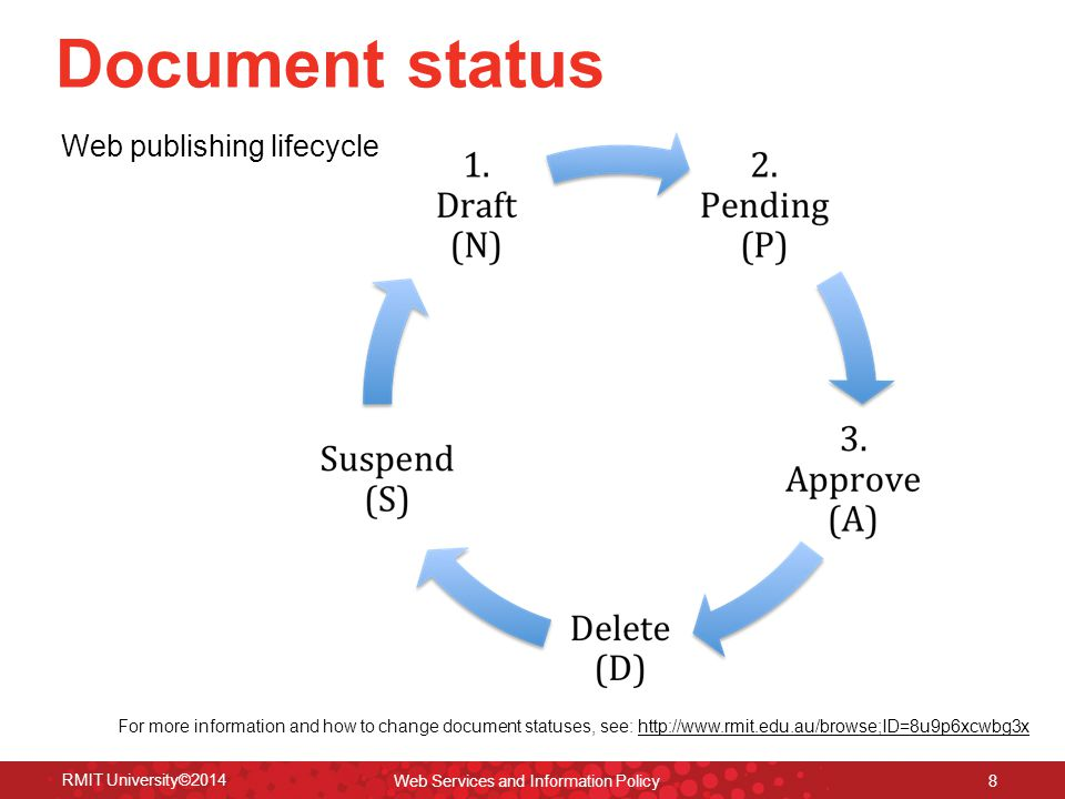 RMIT University©2014 Web Services and Information Policy 8 Document status Web publishing lifecycle For more information and how to change document statuses, see: http://www.rmit.edu.au/browse;ID=8u9p6xcwbg3xhttp://www.rmit.edu.au/browse;ID=8u9p6xcwbg3x