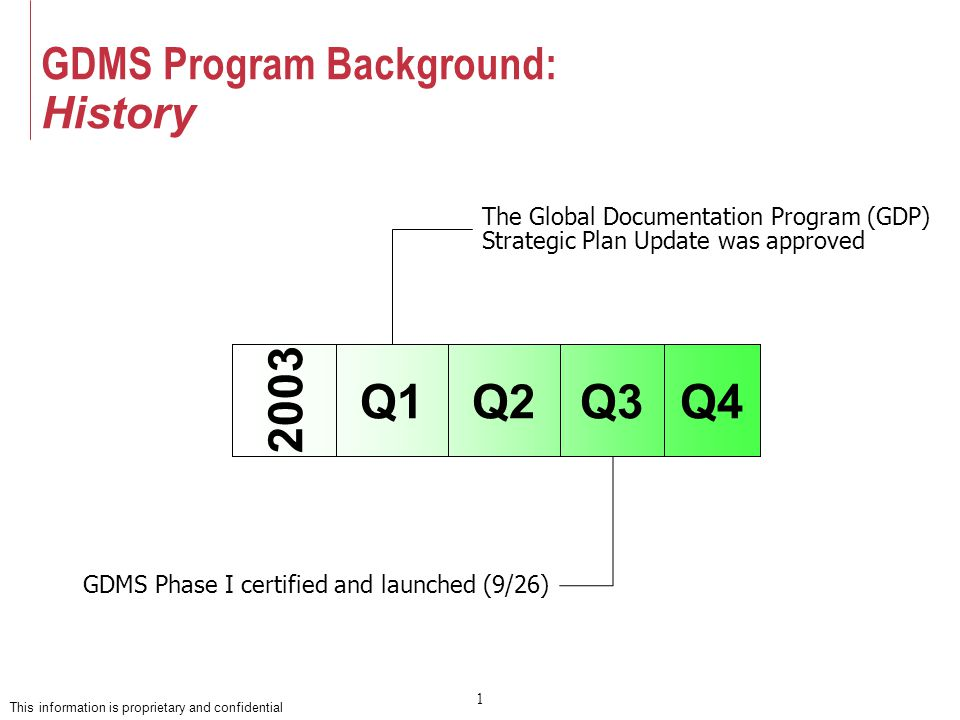 1 This information is proprietary and confidential GDMS Program Background: History Q1Q2Q3Q4 The Global Documentation Program (GDP) Strategic Plan Update was approved GDMS Phase I certified and launched (9/26) 2003