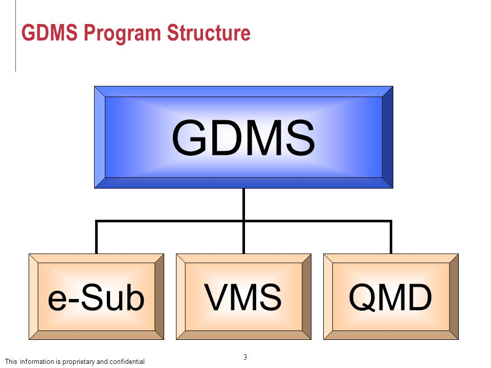 3 This information is proprietary and confidential GDMS Program Structure GDMS e-SubVMSQMD