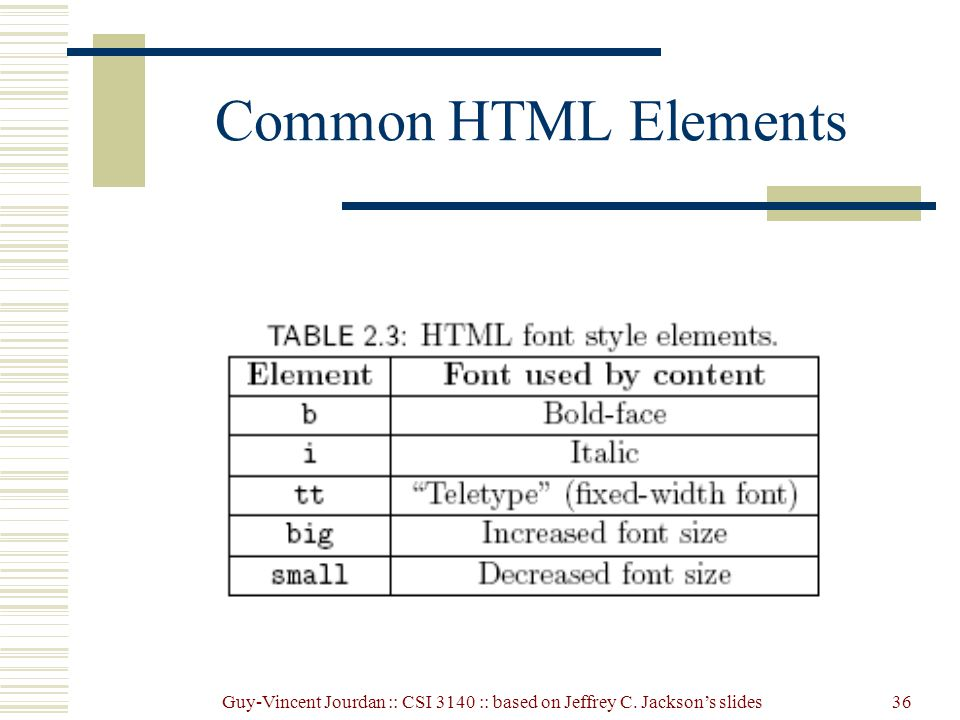 Guy-Vincent Jourdan :: CSI 3140 :: based on Jeffrey C. Jackson's slides36 Common HTML Elements