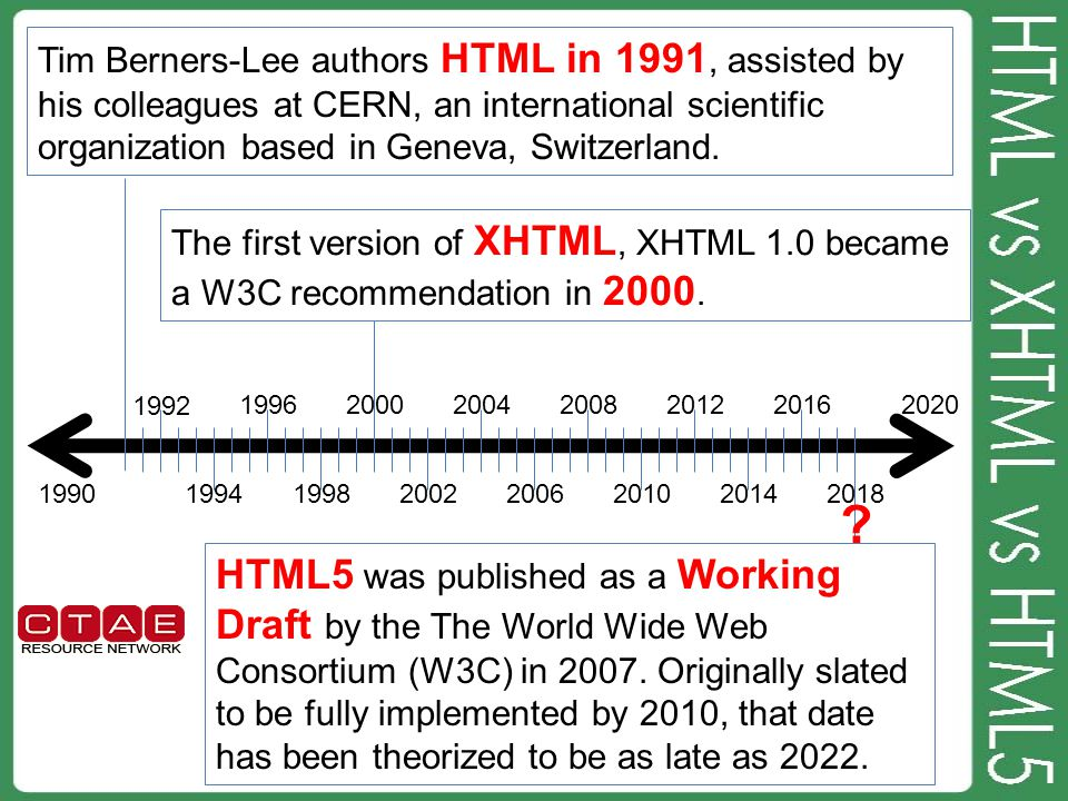 1990 2020 1992 1994 1996 1998 2000 2002 2004 20062010 20082012 2014 2016 2018 Tim Berners-Lee authors HTML in 1991, assisted by his colleagues at CERN