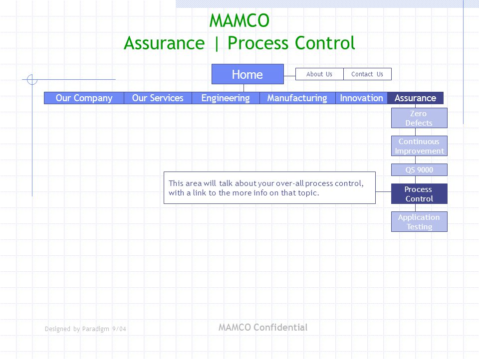 Designed by Paradigm 9/04 MAMCO Confidential MAMCO Assurance | Process Control Our Services Home EngineeringManufacturingAssuranceInnovation About UsContact Us Our Company QS 9000 Zero Defects Continuous Improvement Process Control Application Testing This area will talk about your over-all process control, with a link to the more info on that topic.