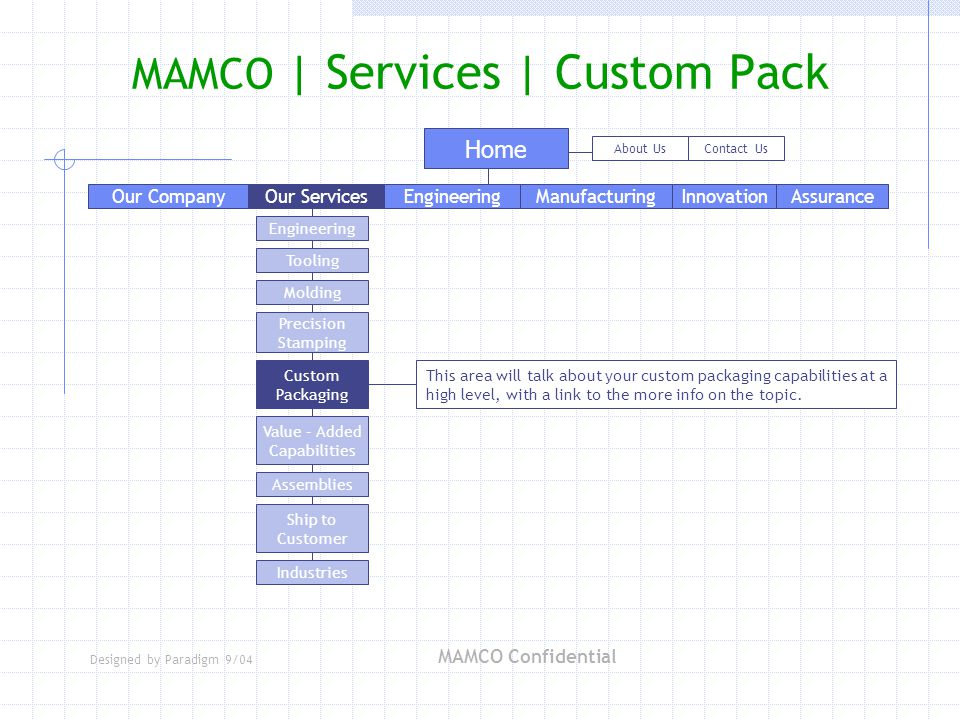 Designed by Paradigm 9/04 MAMCO Confidential Home About UsContact Us Engineering Tooling Molding Precision Stamping Custom Packaging Industries Assemblies Value – Added Capabilities Ship to Customer MAMCO | Services | Custom Pack Our ServicesEngineeringManufacturingAssuranceInnovationOur Company This area will talk about your custom packaging capabilities at a high level, with a link to the more info on the topic.