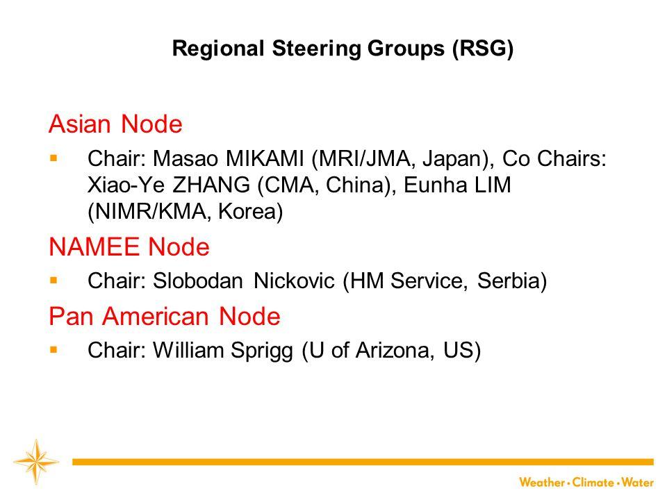 Regional Steering Groups (RSG) Asian Node  Chair: Masao MIKAMI (MRI/JMA, Japan), Co Chairs: Xiao-Ye ZHANG (CMA, China), Eunha LIM (NIMR/KMA, Korea) NAMEE Node  Chair: Slobodan Nickovic (HM Service, Serbia) Pan American Node  Chair: William Sprigg (U of Arizona, US)