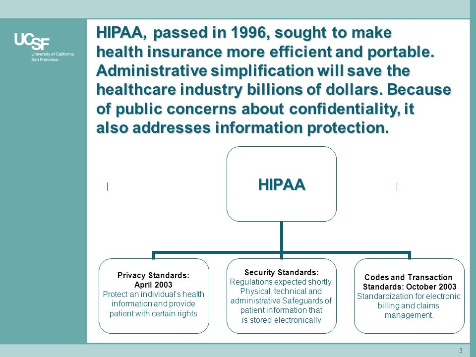 3 HIPAA, passed in 1996, sought to make health insurance more efficient and portable. Administrative simplification will save the healthcare industry