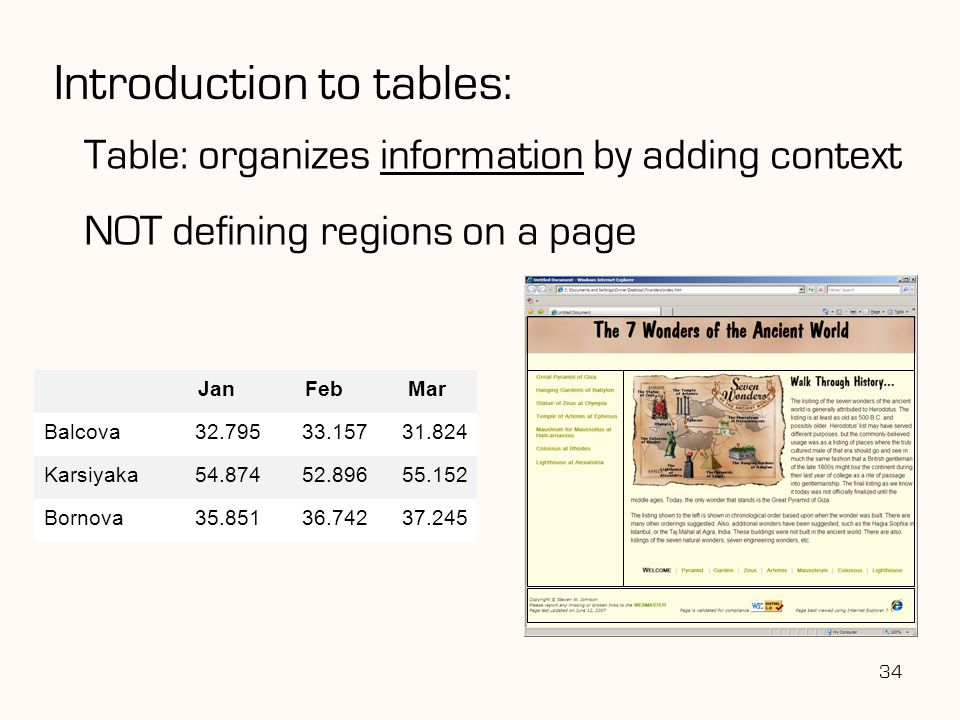 Introduction to tables: Table: organizes information by adding context NOT defining regions on a page 34 JanFebMar Balcova32.79533.15731.824 Karsiyaka54.87452.89655.152 Bornova35.85136.74237.245