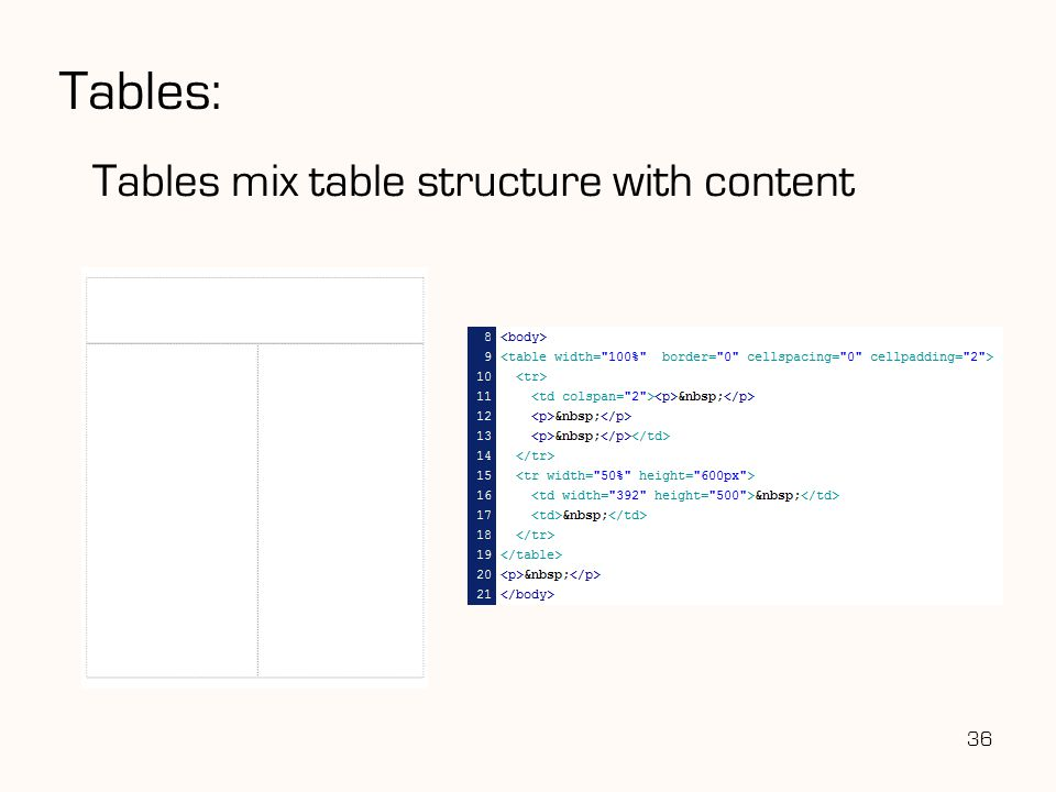 36 Tables: Tables mix table structure with content