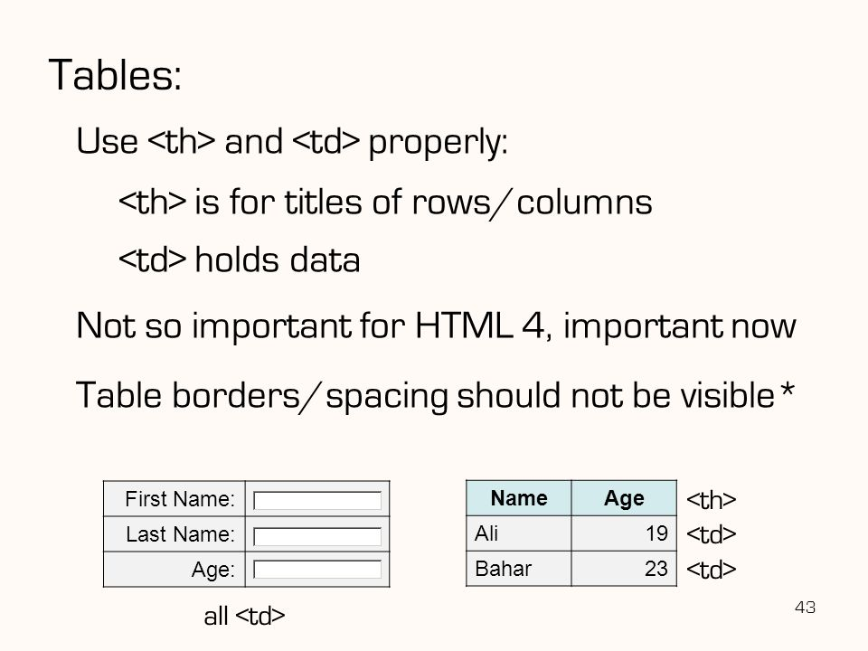43 Tables: First Name: Last Name: Age: NameAge Ali19 Bahar23 Use and properly: is for titles of rows/columns holds data Not so important for HTML 4, important now Table borders/spacing should not be visible* all