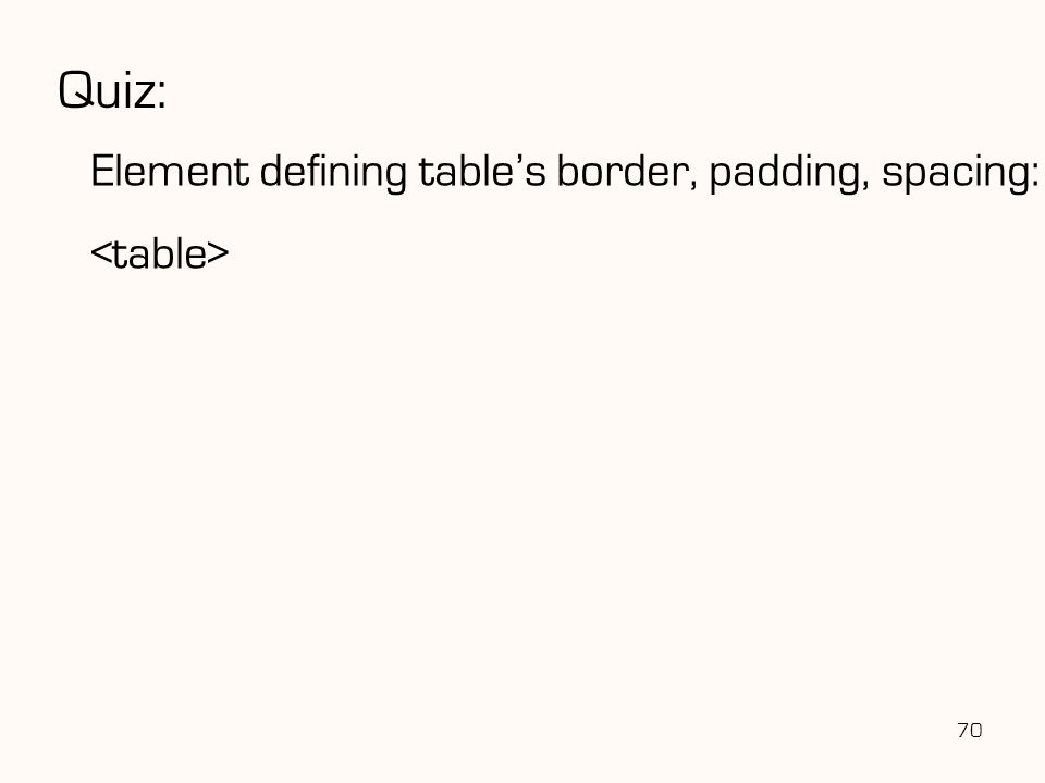 70 Quiz: Element defining table's border, padding, spacing:
