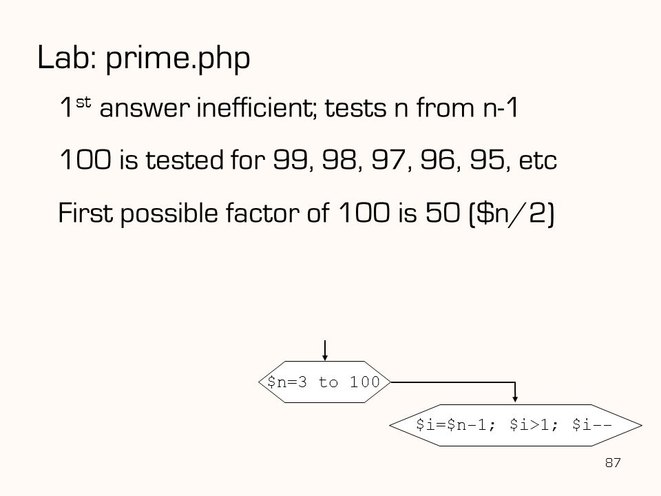87 Lab: prime.php 1 st answer inefficient; tests n from n-1 100 is tested for 99, 98, 97, 96, 95, etc First possible factor of 100 is 50 ($n/2) $n=3 to 100 $i=$n-1; $i>1; $i--
