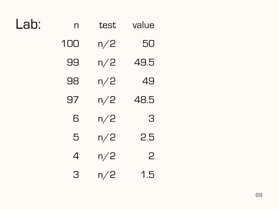 89 Lab: ntestvaluetestcalculate 100n/250 n/2 99n/249.550n/2+.5 98n/249 n/2 97n/248.549n/2+.5 6n/233 5 2.53n/2+.5 4n/222 3 1.52n/2+.5
