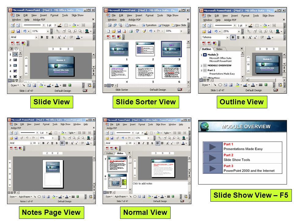 Slide ViewSlide Sorter ViewOutline ViewNotes Page View Slide Show View – F5 Normal View