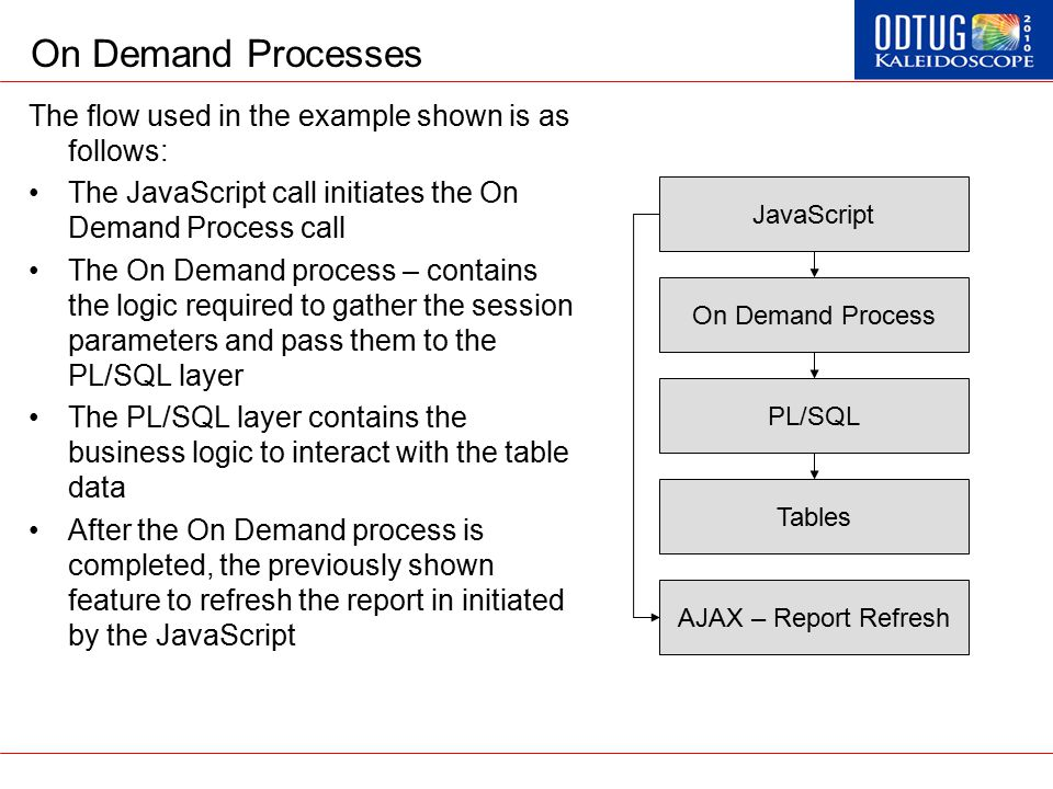On Demand Processes The flow used in the example shown is as follows: The JavaScript call initiates the On Demand Process call The On Demand process –