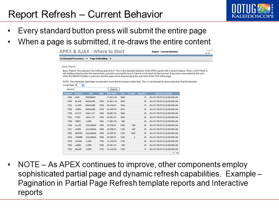 Report Refresh – Current Behavior Every standard button press will submit the entire page When a page is submitted, it re-draws the entire content NOT