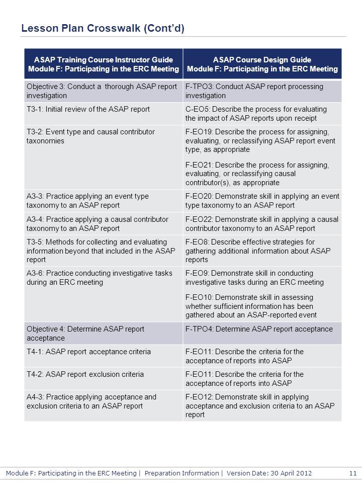 Module F: Participating in the ERC Meeting | Preparation Information | Version Date: 30 April 2012 Lesson Plan Crosswalk (Cont'd) 11 ASAP Training Cou