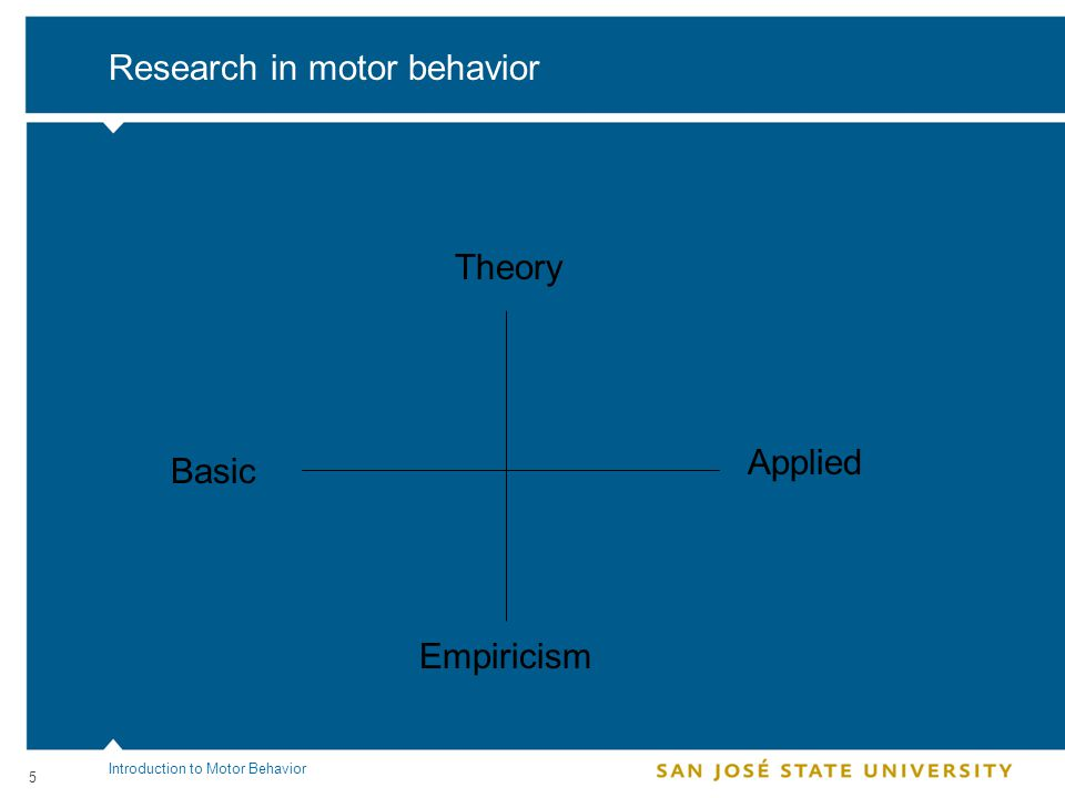 5 Research in motor behavior Introduction to Motor Behavior Basic Applied Theory Empiricism