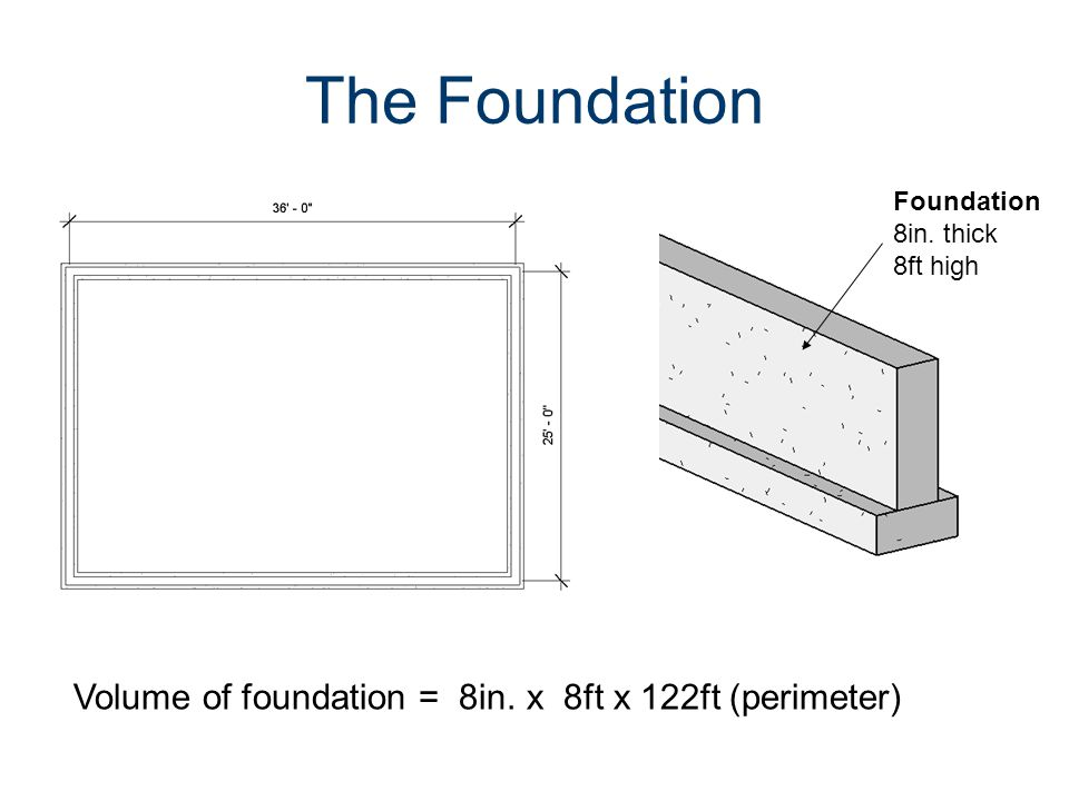 Footing 8in. thick 16in. wide Volume of footing = 8in. x 16in. x 122ft (perimeter) The Footing