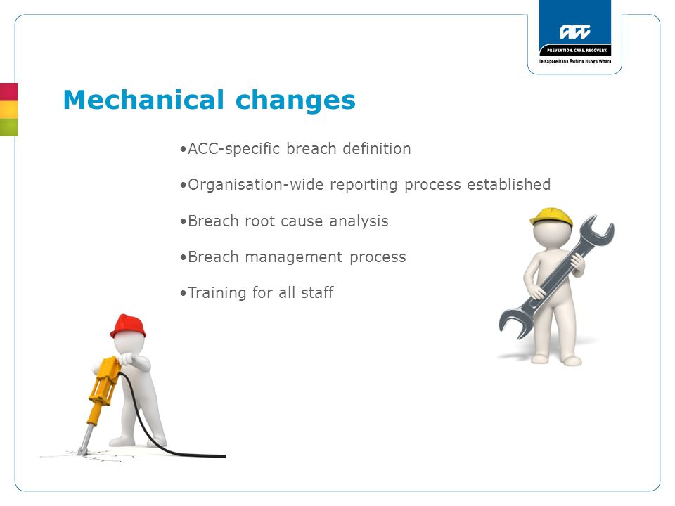 Mechanical changes ACC-specific breach definition Organisation-wide reporting process established Breach root cause analysis Breach management process Training for all staff